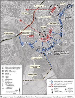 Princeton Battlefield Study
