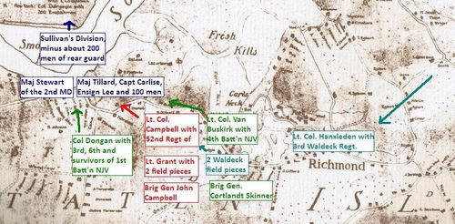 Staten island British Counter attack
